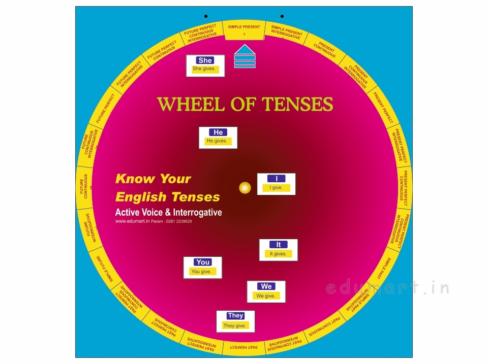 Product|Teaching Aids|Wheel of Tenses